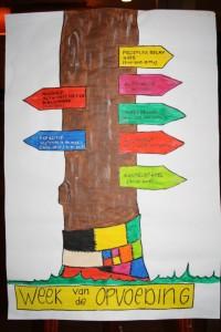 Stem op uw favoriete lijst tijdens expositie 'Opgroeien in de wijk Noordveen'