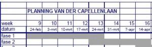 Faseringsplanning Van der Capellenlaan enigszins gewijzigd
