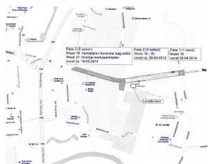 kaart fasering werkzaamheden Voorsterallee vanaf april 2014